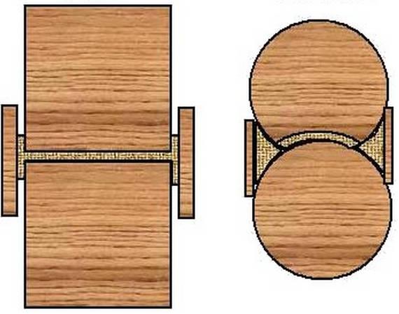 Конопатка сруба деревянного дома или бани