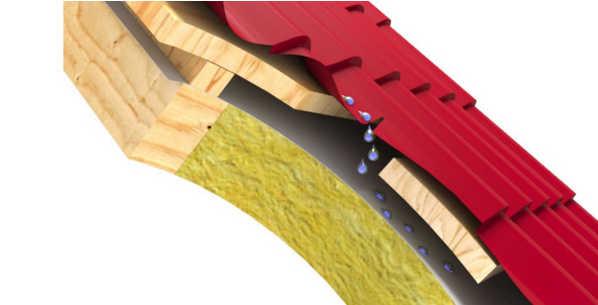 Гидроизоляция крыши: подкровельная гидроизоляционная пленка